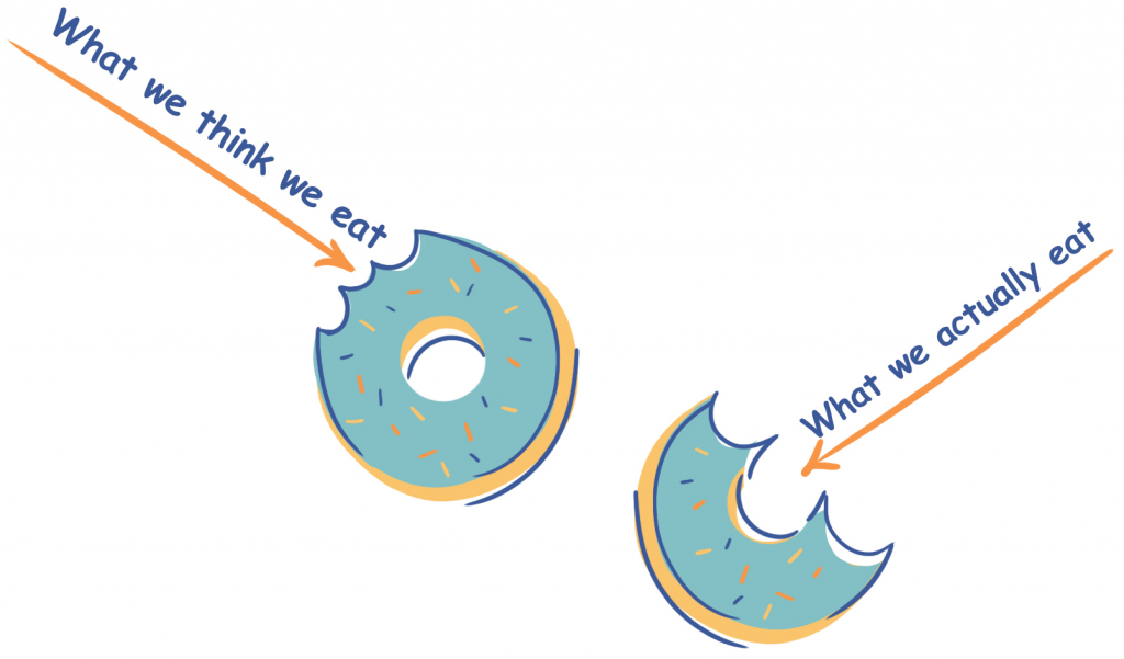 How Much We Actually Eat vs How Much We Think We Eat